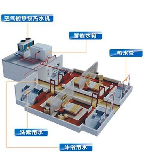 空气源热泵热水系统